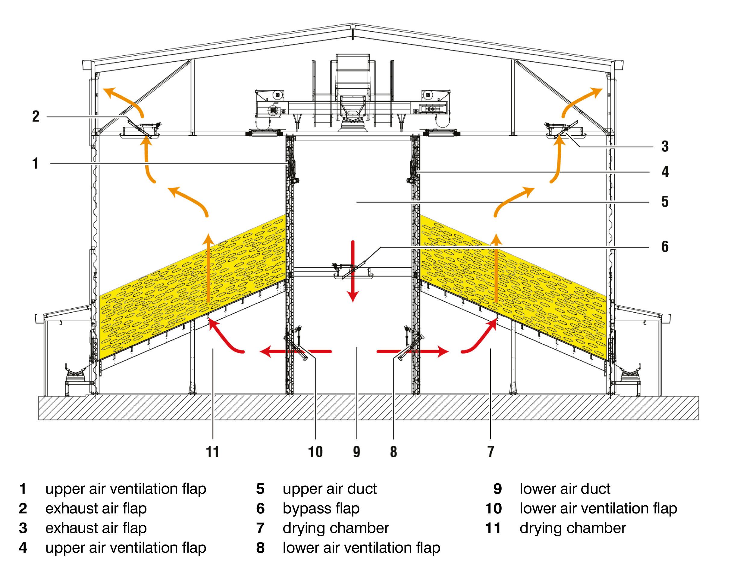Petkus technologie gmbh saatgut technologien und getreide lagersysteme characteristics ccuart Images